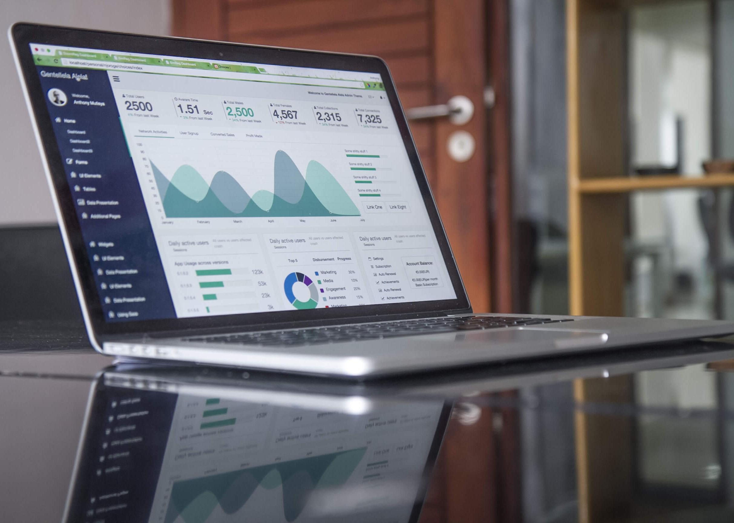 digital marketing mistakes