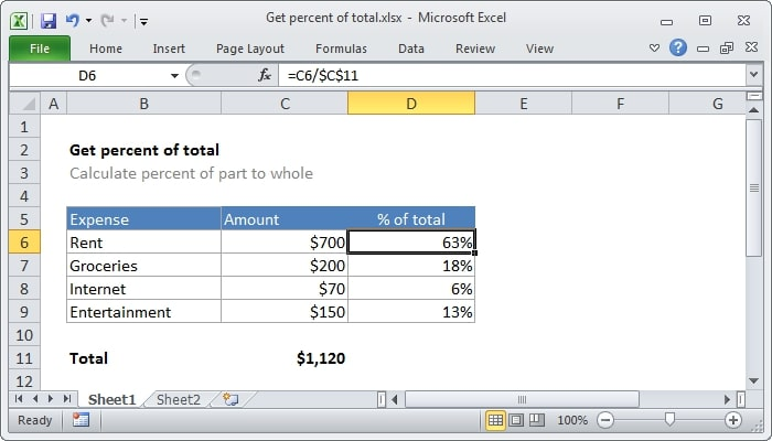 Excel Formula of Percentage Explained In Easy Words